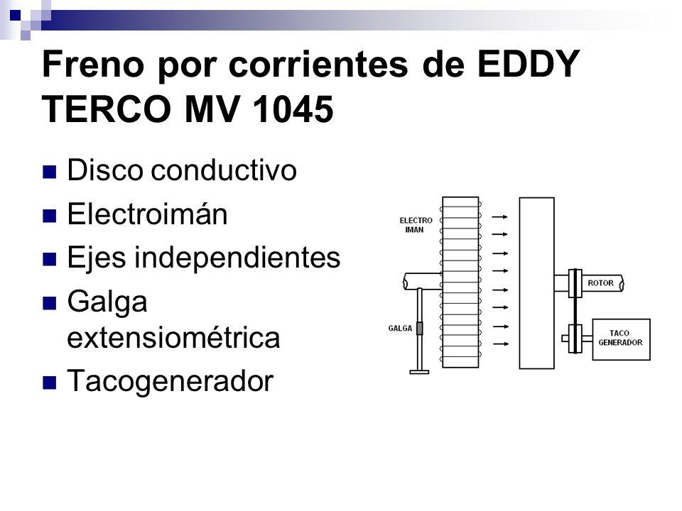 Freno por corrientes de EDDY TERCO MV 1045