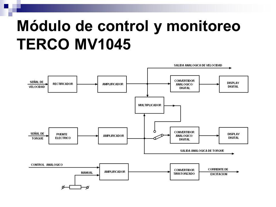 Módulo de control y monitoreo TERCO MV1045