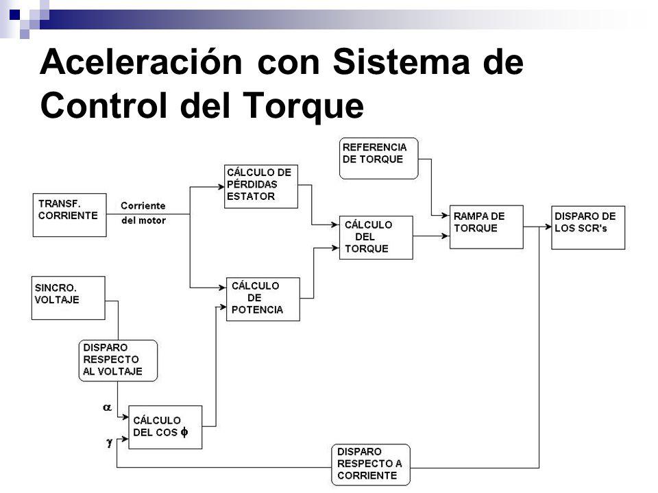 Aceleración con Sistema de Control del Torque