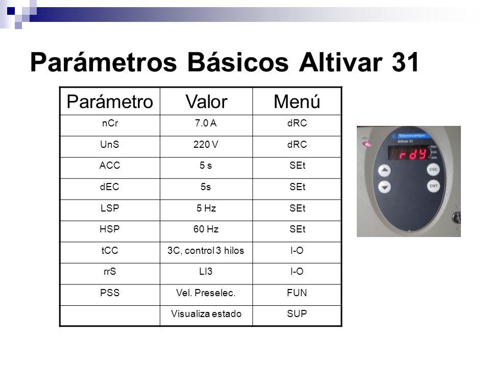 Parámetros Básicos Altivar 31