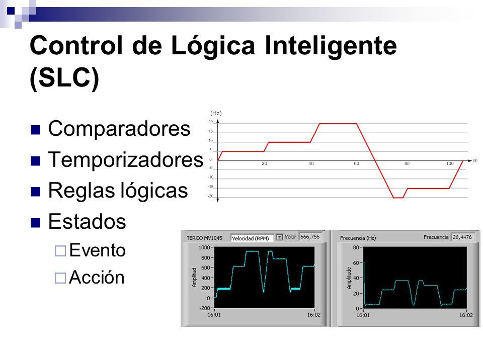 Control de Lógica Inteligente (SLC)