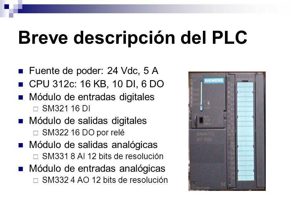 Breve descripción del PLC