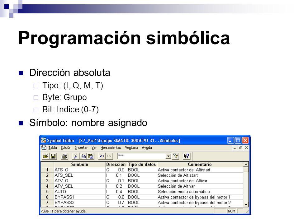 Programación simbólica