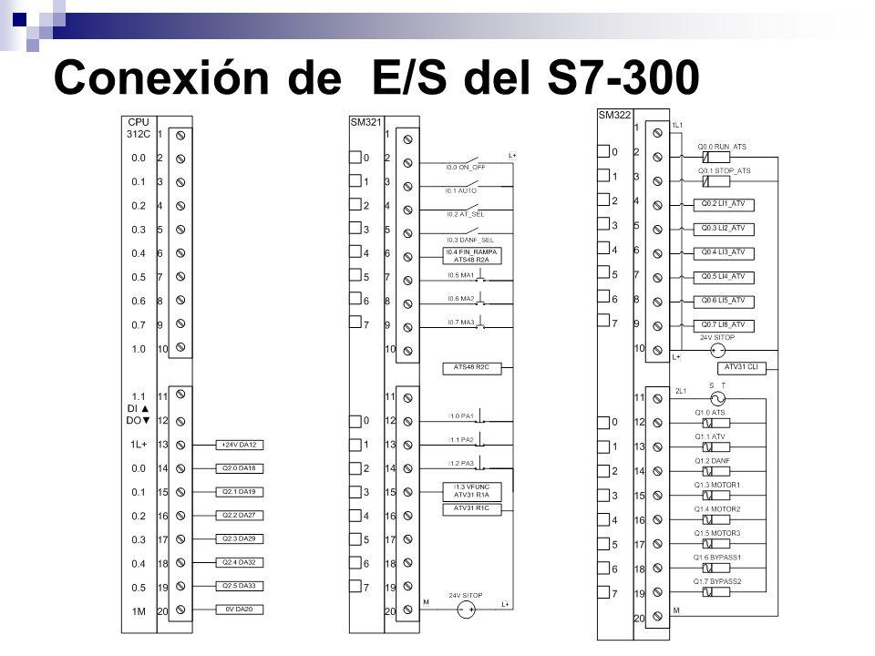 Conexión de E/S del S7-300