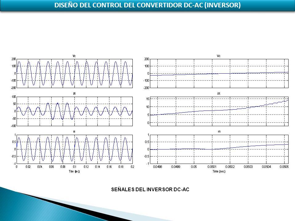 DISEÑO DEL CONTROL DEL CONVERTIDOR DC-AC (INVERSOR)
