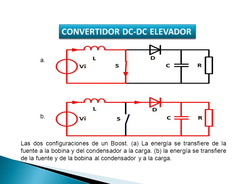 CONVERTIDOR DC-DC ELEVADOR