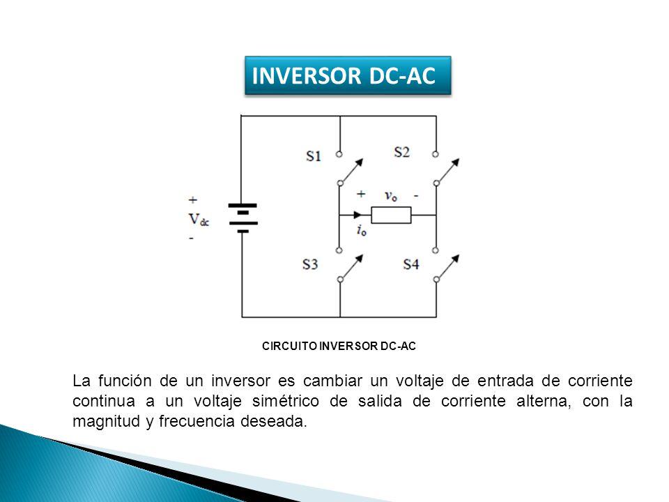 INVERSOR DC-AC CIRCUITO INVERSOR DC-AC.