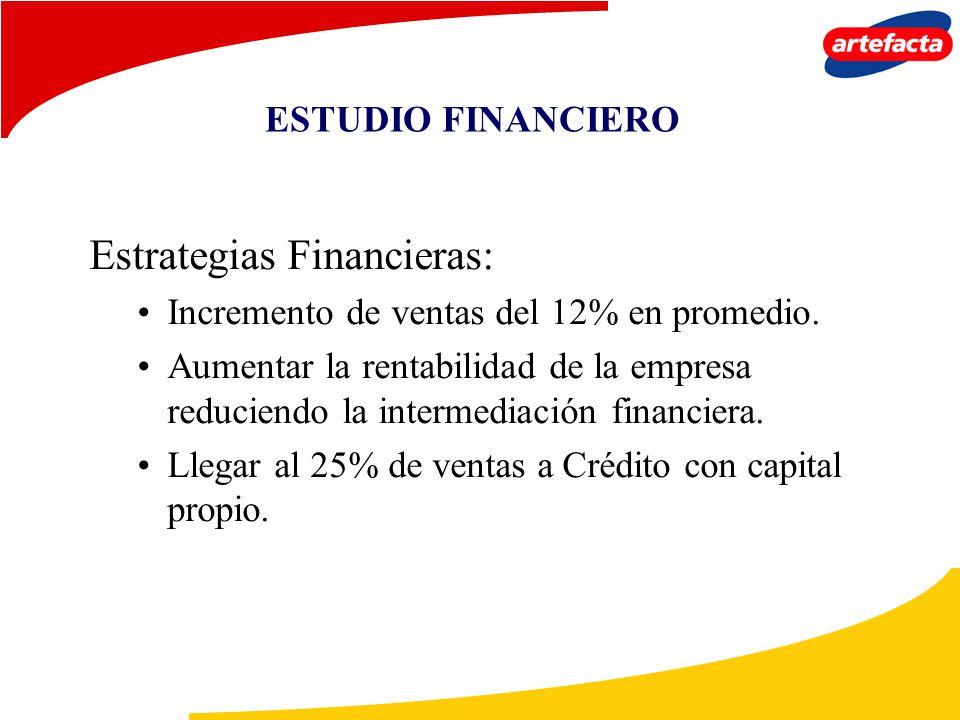 Estrategias Financieras: