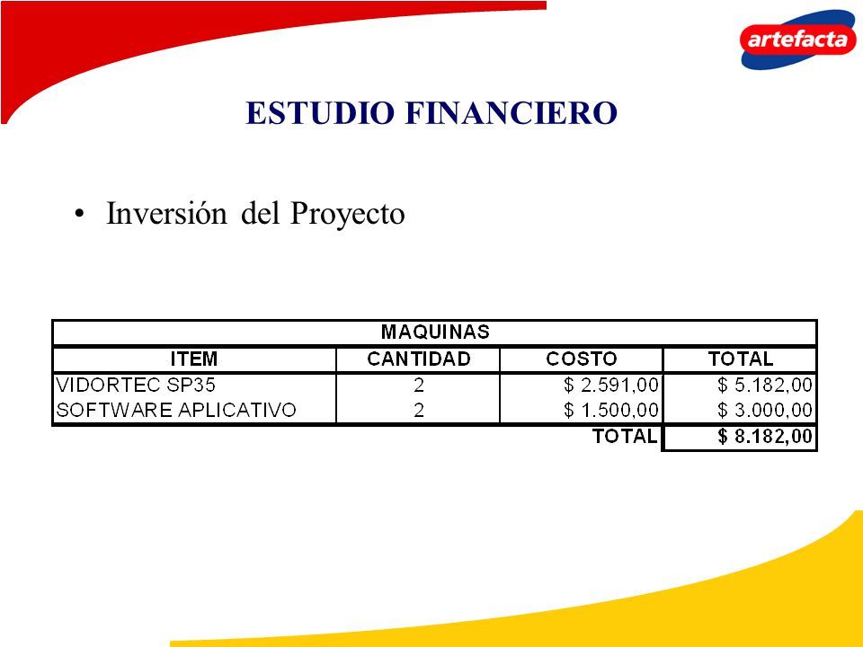 ESTUDIO FINANCIERO Inversión del Proyecto