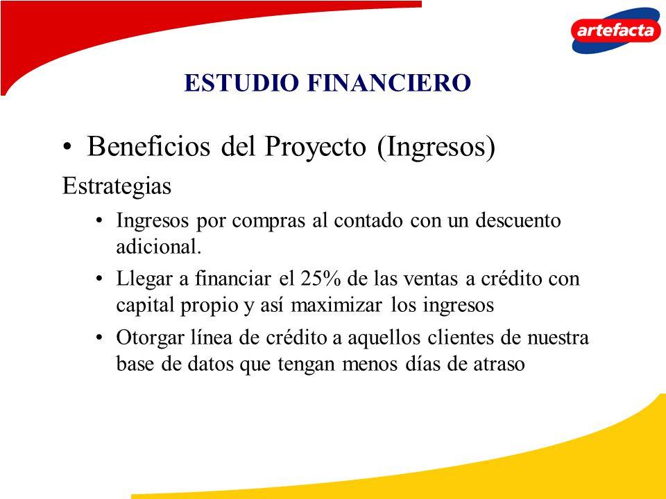 Beneficios del Proyecto (Ingresos)