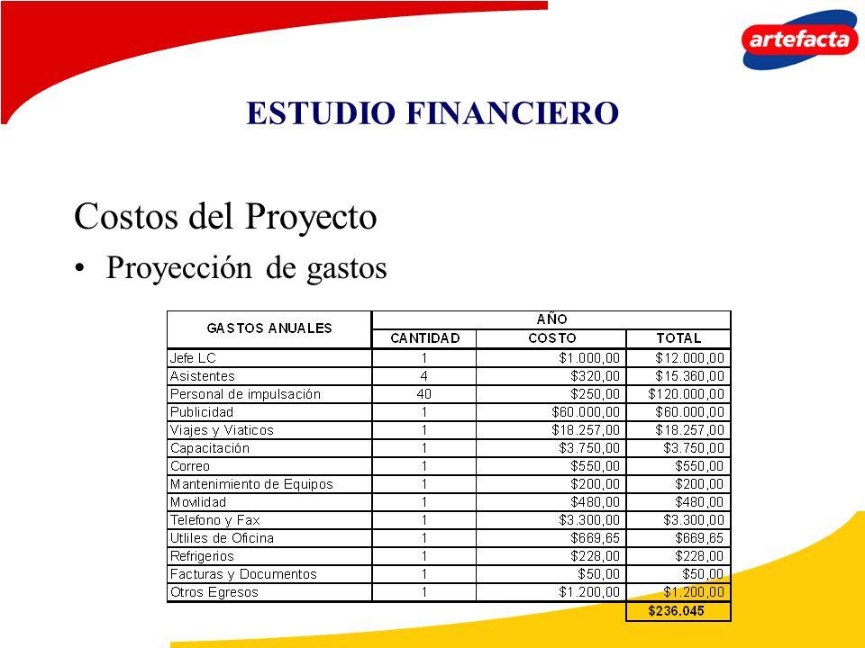 ESTUDIO FINANCIERO Costos del Proyecto Proyección de gastos