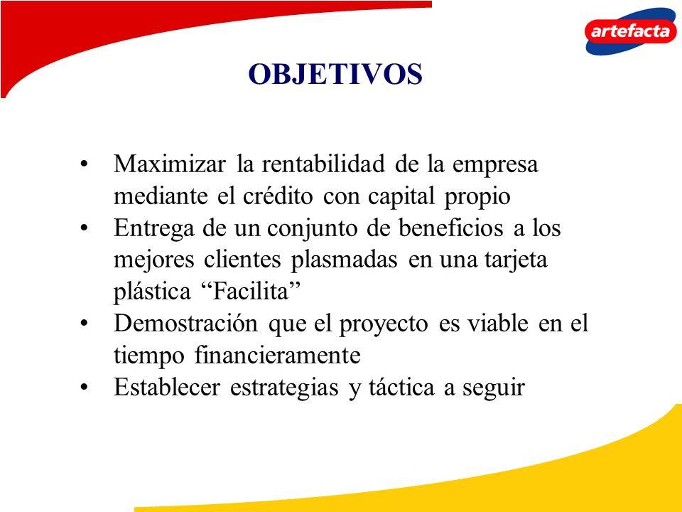 OBJETIVOS Maximizar la rentabilidad de la empresa mediante el crédito con capital propio.