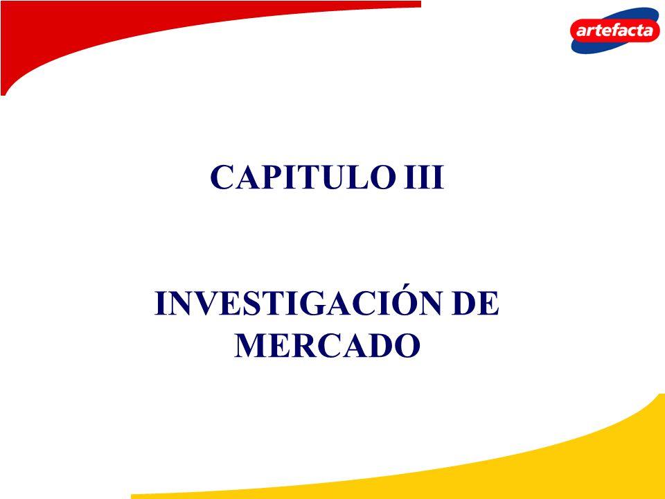 CAPITULO III INVESTIGACIÓN DE MERCADO