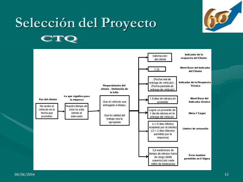 Selección del Proyecto