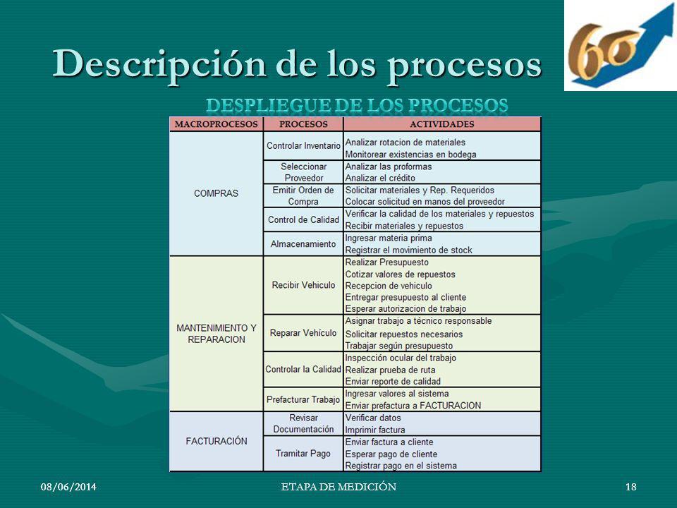 Descripción de los procesos