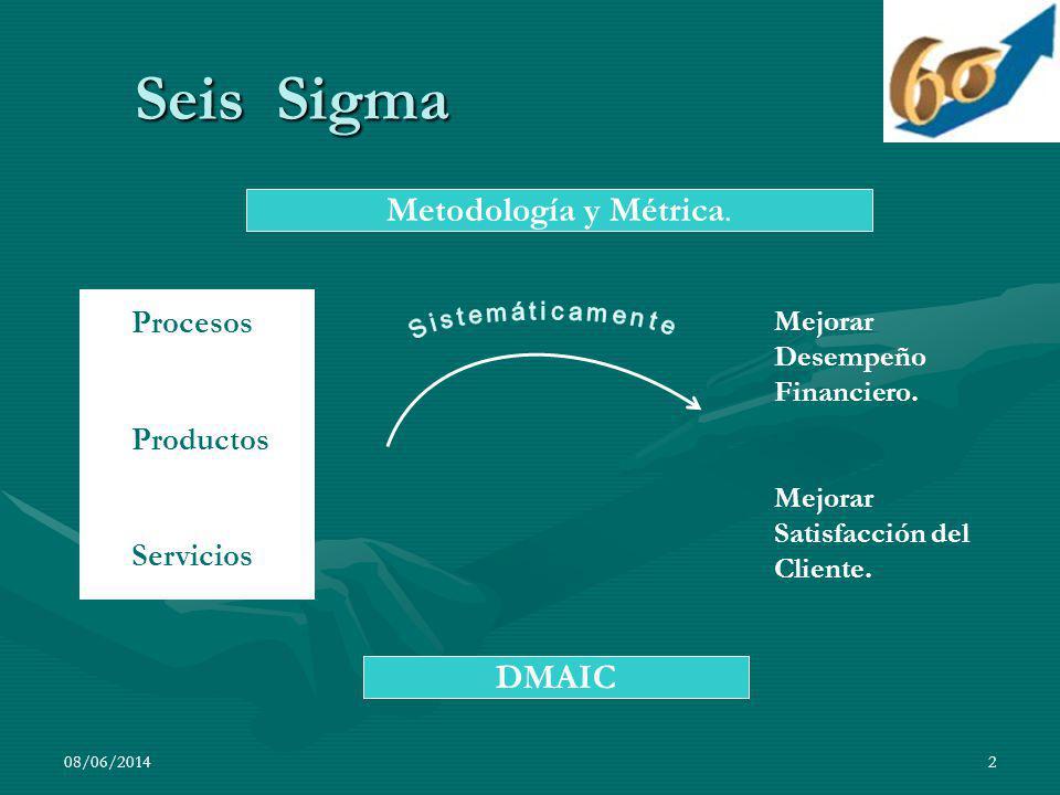 Seis Sigma Metodología y Métrica. Sistemáticamente DMAIC Procesos