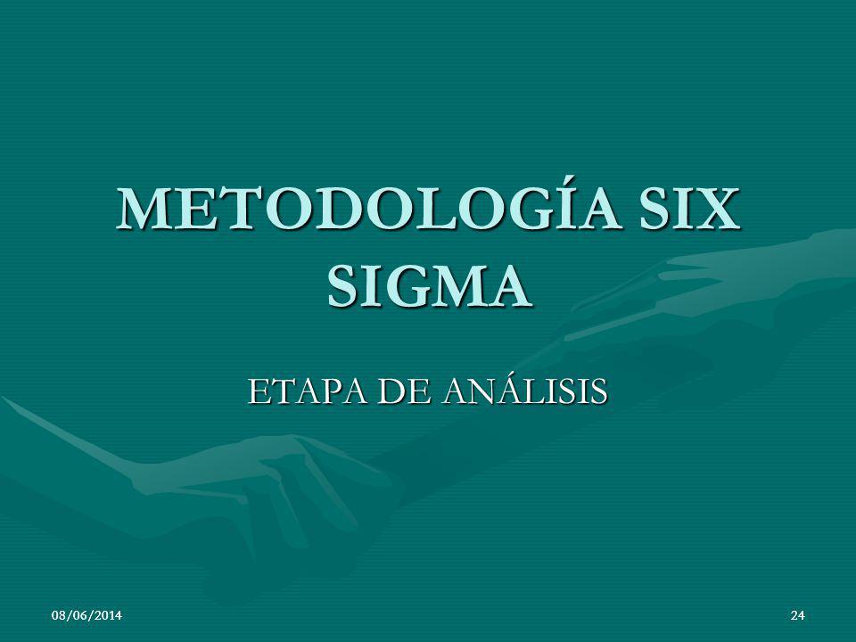 METODOLOGÍA SIX SIGMA ETAPA DE ANÁLISIS 01/04/2017 01/04/2017 24