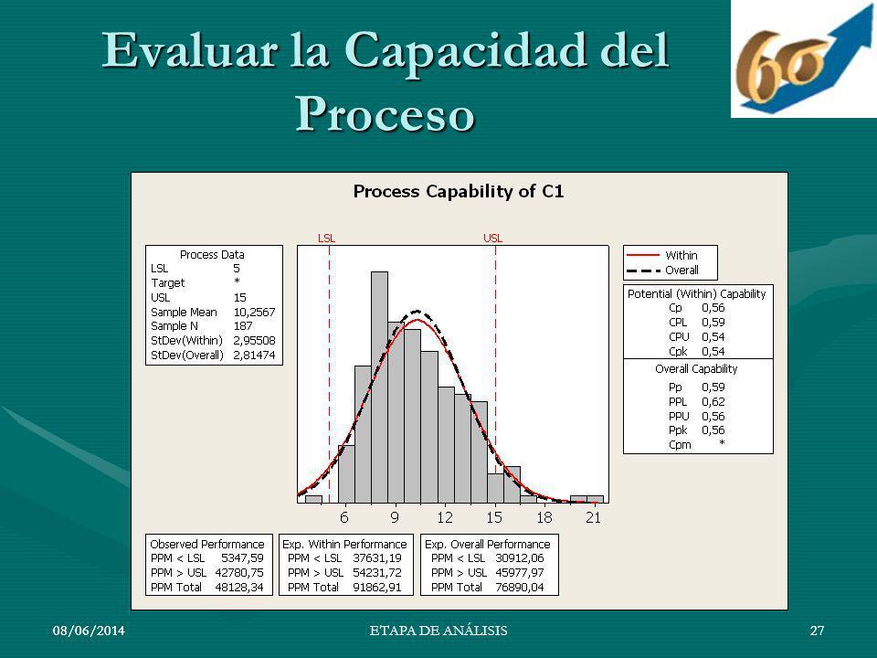 Evaluar la Capacidad del Proceso