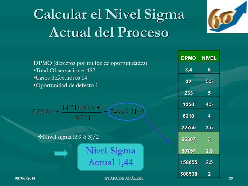 Calcular el Nivel Sigma Actual del Proceso