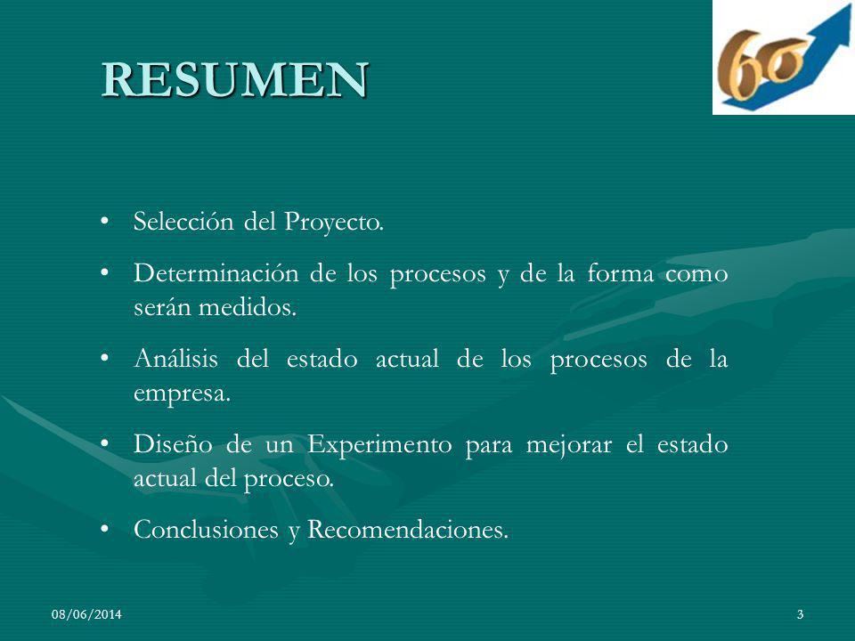RESUMEN Selección del Proyecto.