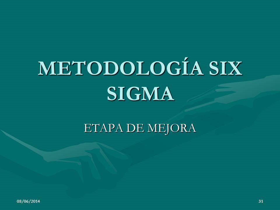 METODOLOGÍA SIX SIGMA ETAPA DE MEJORA 01/04/2017 01/04/2017 31