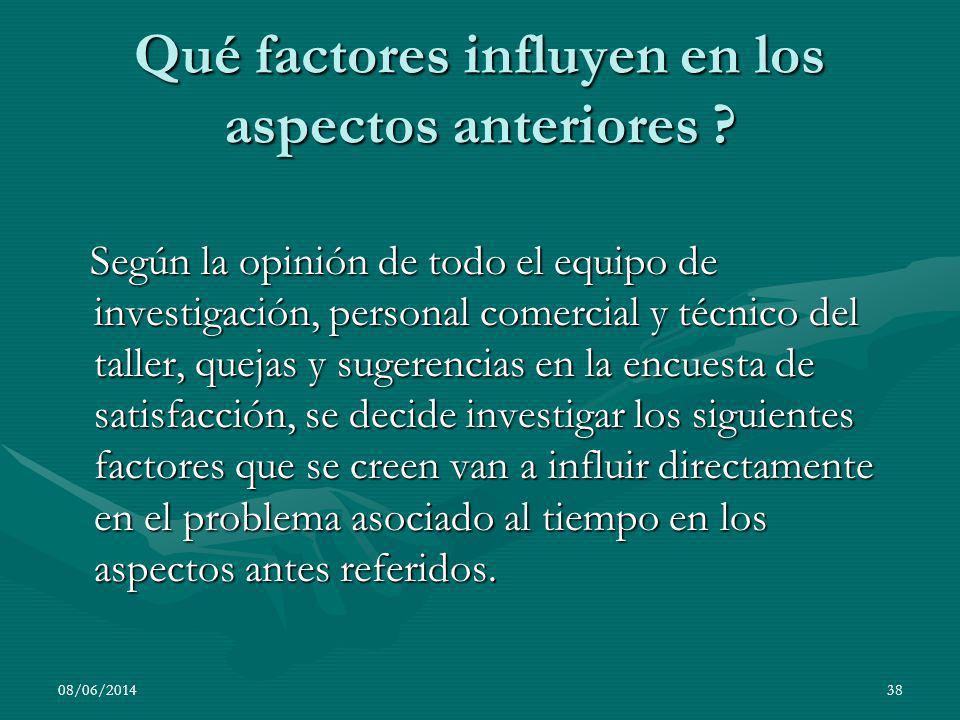 Qué factores influyen en los aspectos anteriores