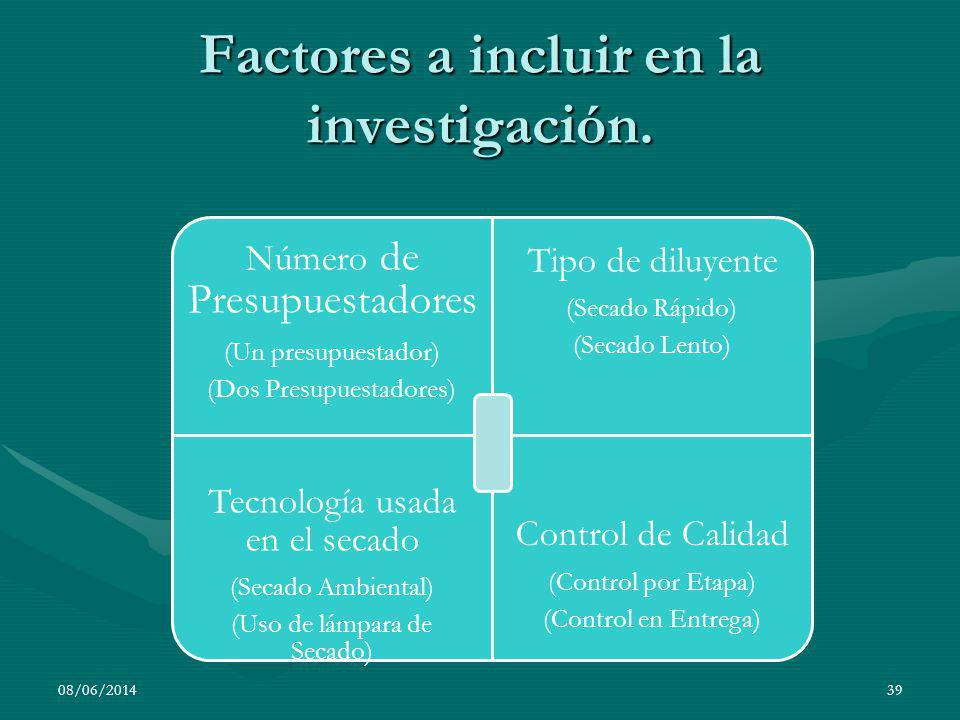 Factores a incluir en la investigación.
