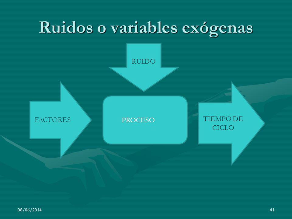 Ruidos o variables exógenas