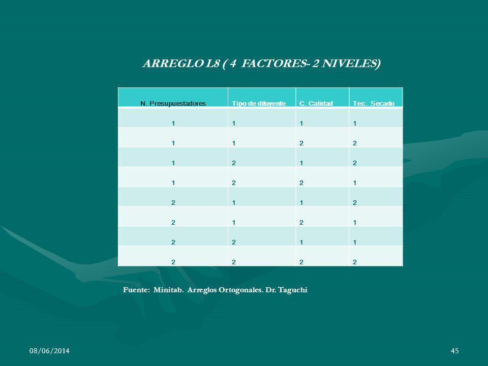 ARREGLO L8 ( 4 FACTORES- 2 NIVELES)