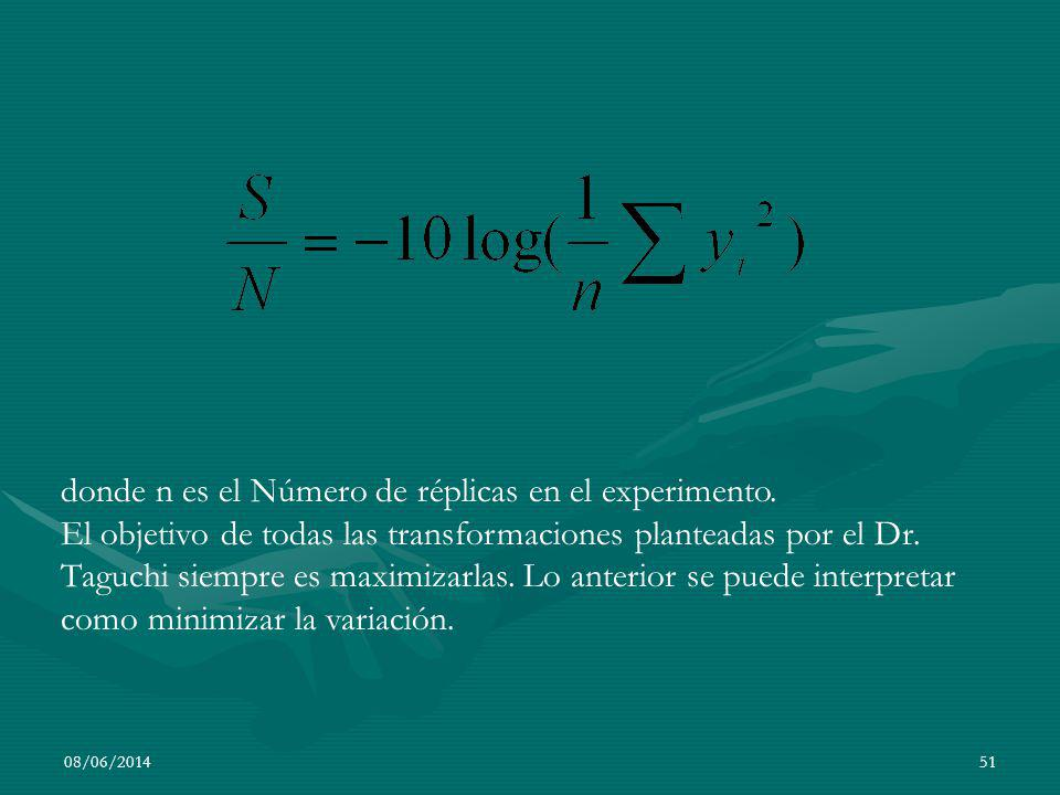 donde n es el Número de réplicas en el experimento.