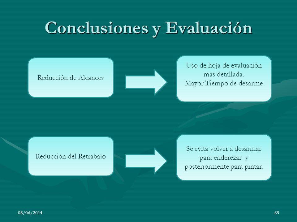 Conclusiones y Evaluación