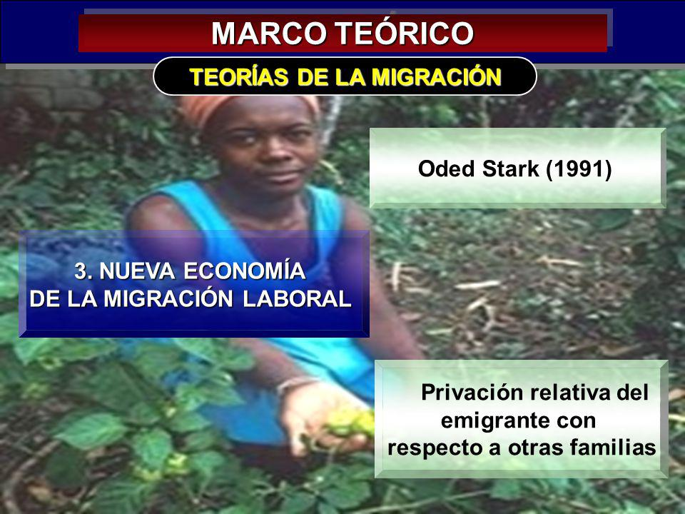 MARCO TEÓRICO TEORÍAS DE LA MIGRACIÓN Oded Stark (1991)