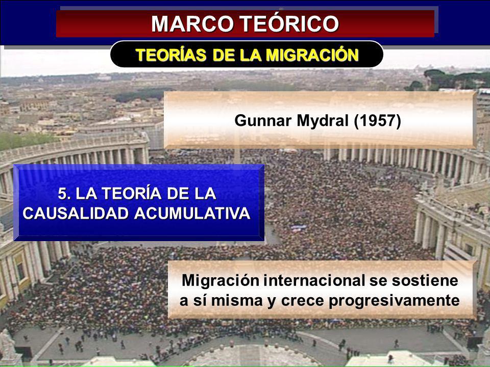 MARCO TEÓRICO TEORÍAS DE LA MIGRACIÓN Gunnar Mydral (1957)
