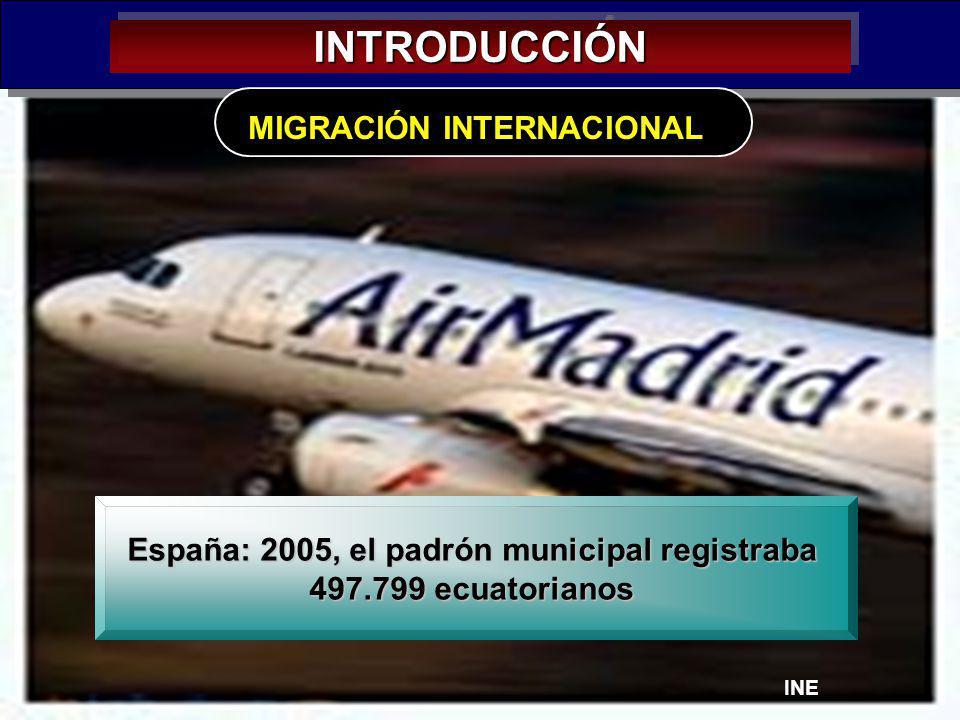 MIGRACIÓN INTERNACIONAL España: 2005, el padrón municipal registraba