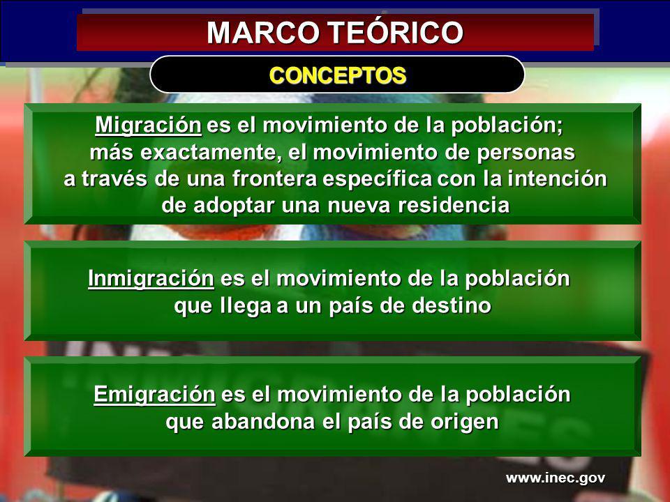 MARCO TEÓRICO CONCEPTOS Migración es el movimiento de la población;