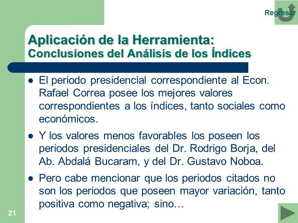 Aplicación de la Herramienta: Conclusiones del Análisis de los Índices