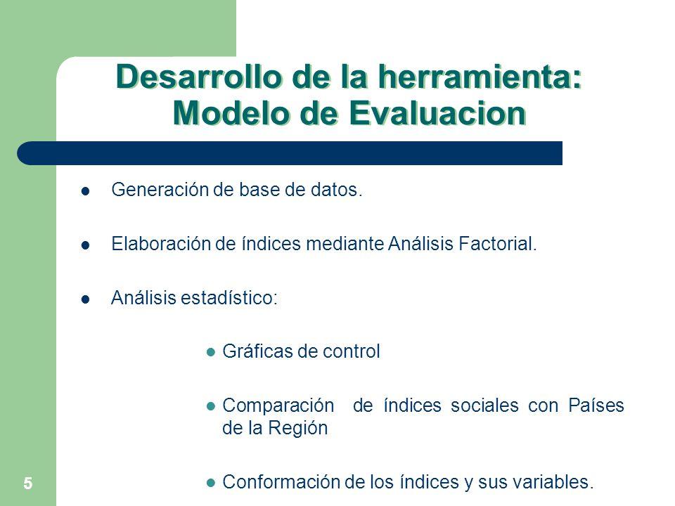 Desarrollo de la herramienta: Modelo de Evaluacion