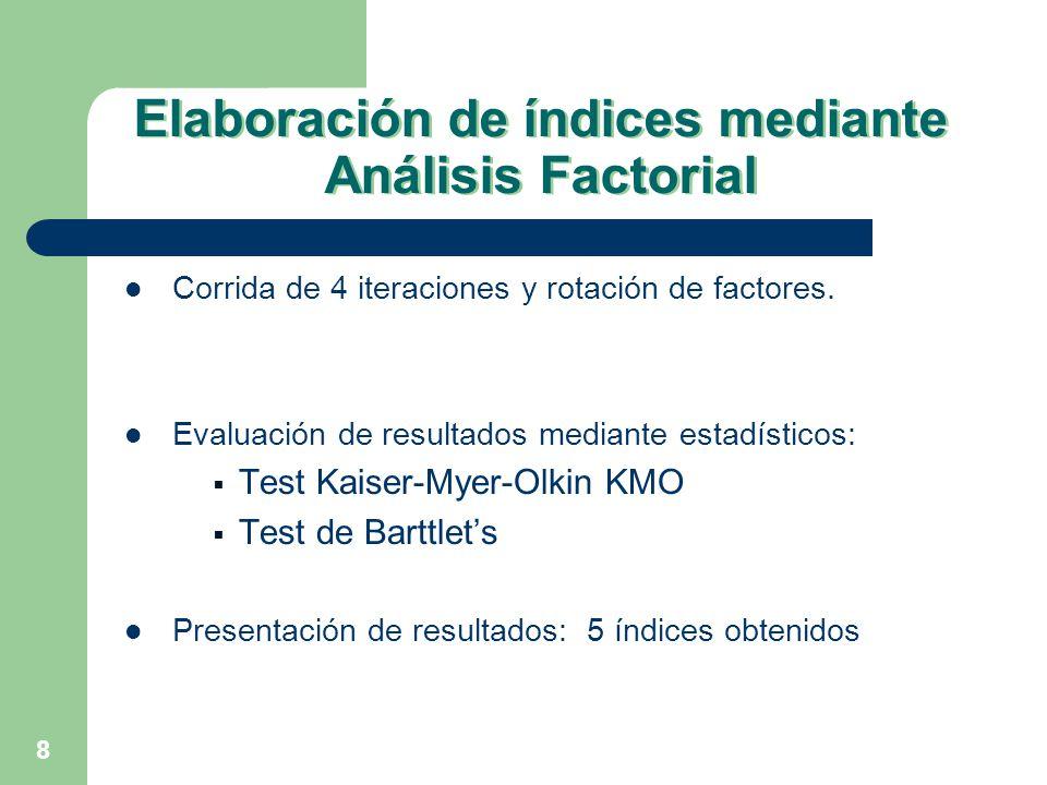 Elaboración de índices mediante Análisis Factorial