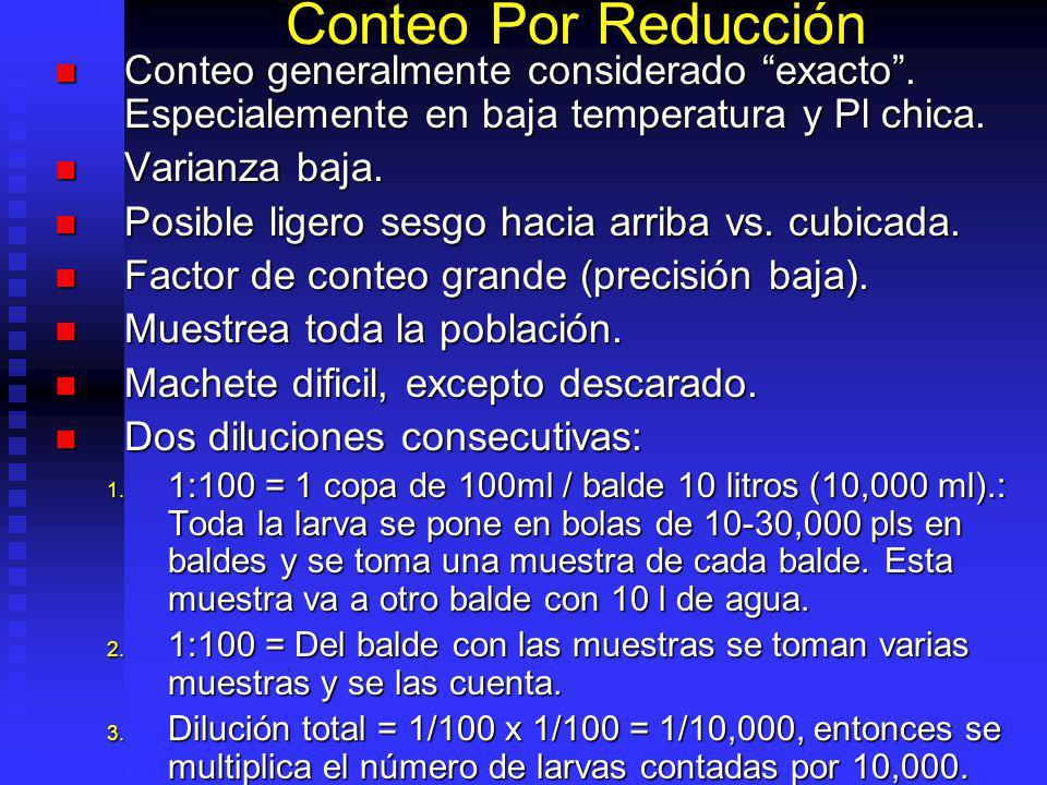 Conteo Por Reducción Conteo generalmente considerado exacto . Especialemente en baja temperatura y Pl chica.
