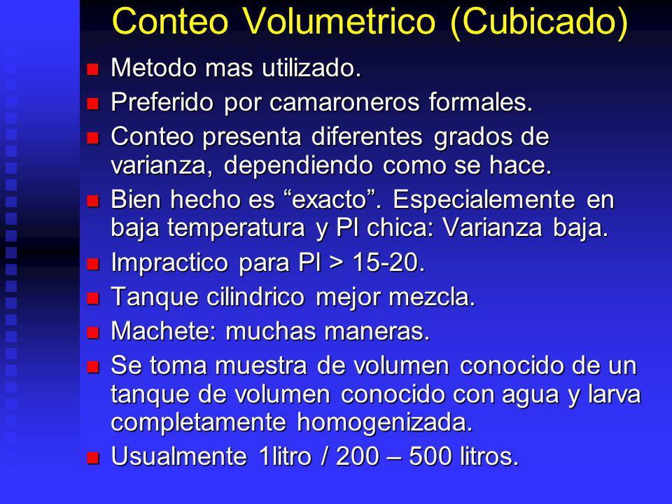 Conteo Volumetrico (Cubicado)