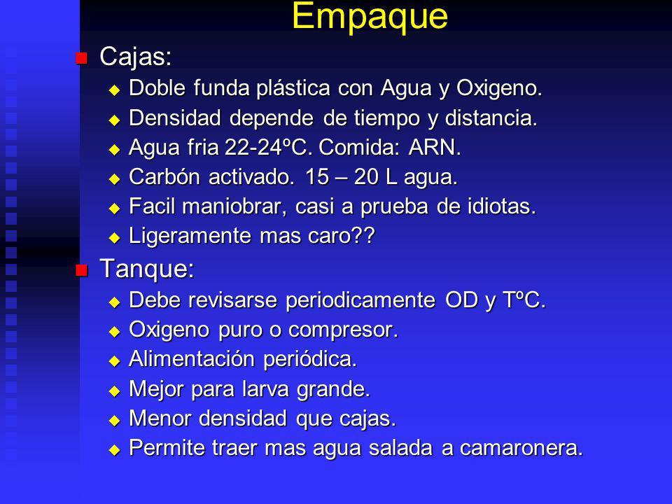 Empaque Cajas: Tanque: Doble funda plástica con Agua y Oxigeno.
