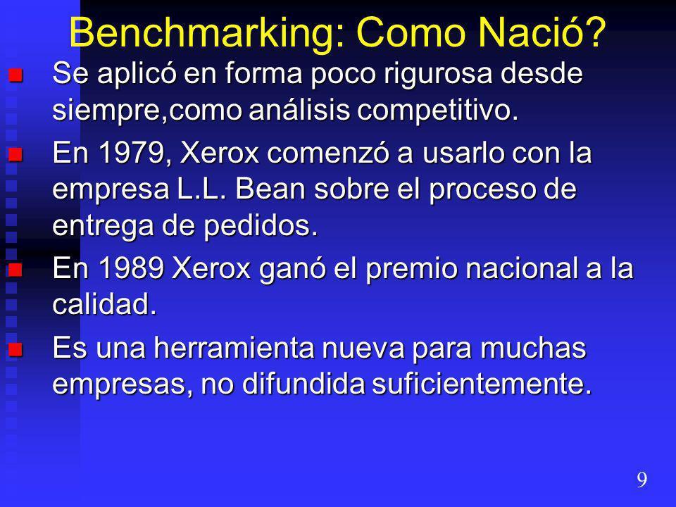 Benchmarking: Como Nació