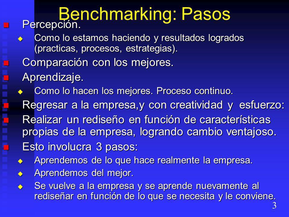 Benchmarking: Pasos Percepción. Comparación con los mejores.