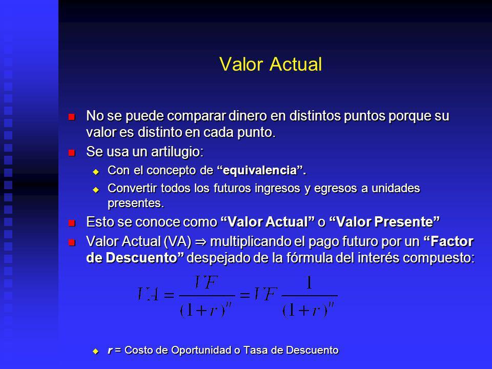 Valor Actual No se puede comparar dinero en distintos puntos porque su valor es distinto en cada punto.