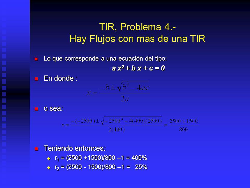 TIR, Problema 4.- Hay Flujos con mas de una TIR