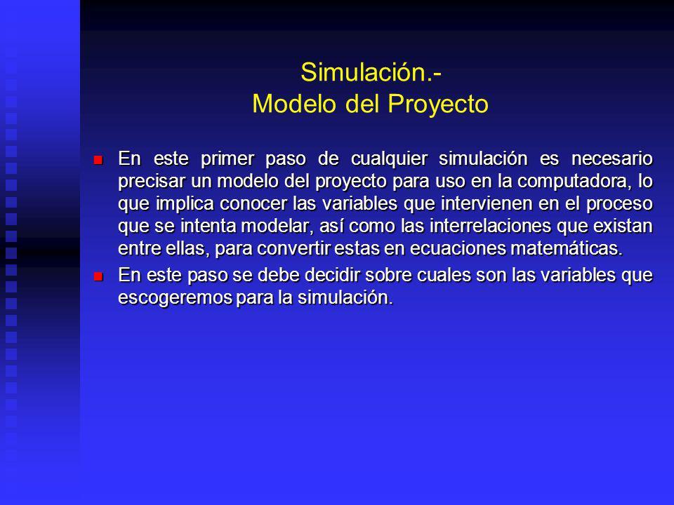 Simulación.- Modelo del Proyecto
