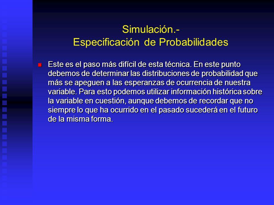 Simulación.- Especificación de Probabilidades