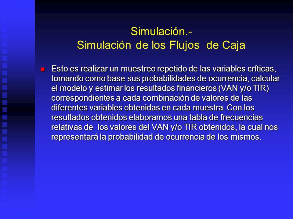 Simulación.- Simulación de los Flujos de Caja