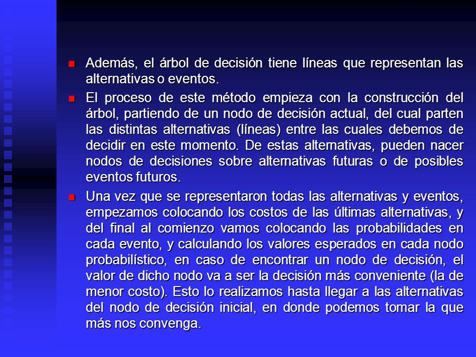 Además, el árbol de decisión tiene líneas que representan las alternativas o eventos.