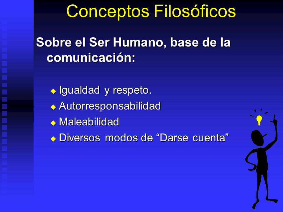 Conceptos Filosóficos